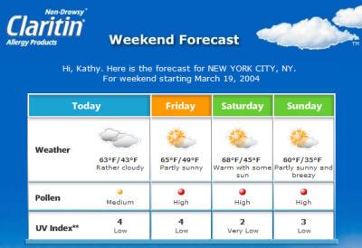 Claritin allergy forecast