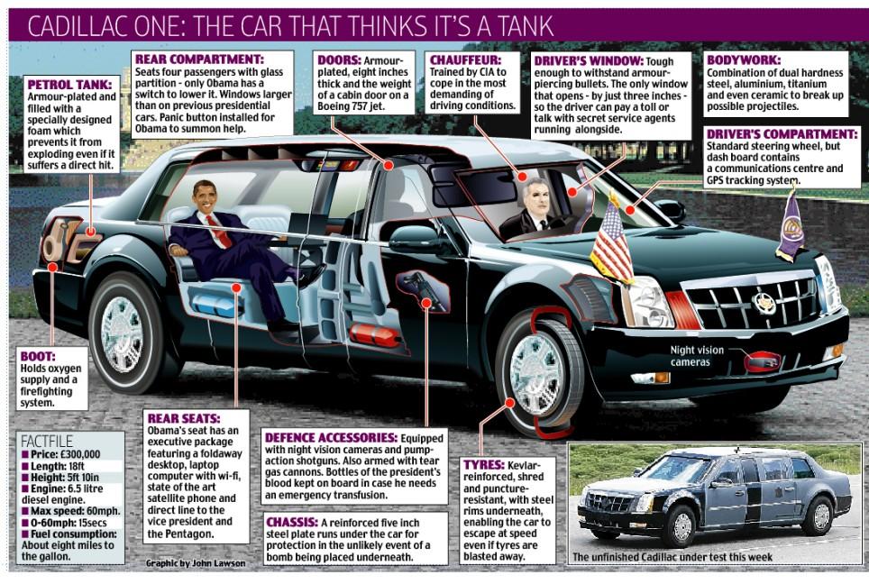 President Obama's new ride