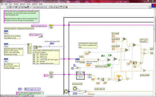 Our autonomous code wiring diagram in LabView